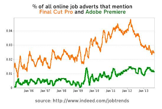 job-ads-comparison